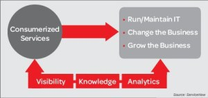 CIO-Strategy-300x142