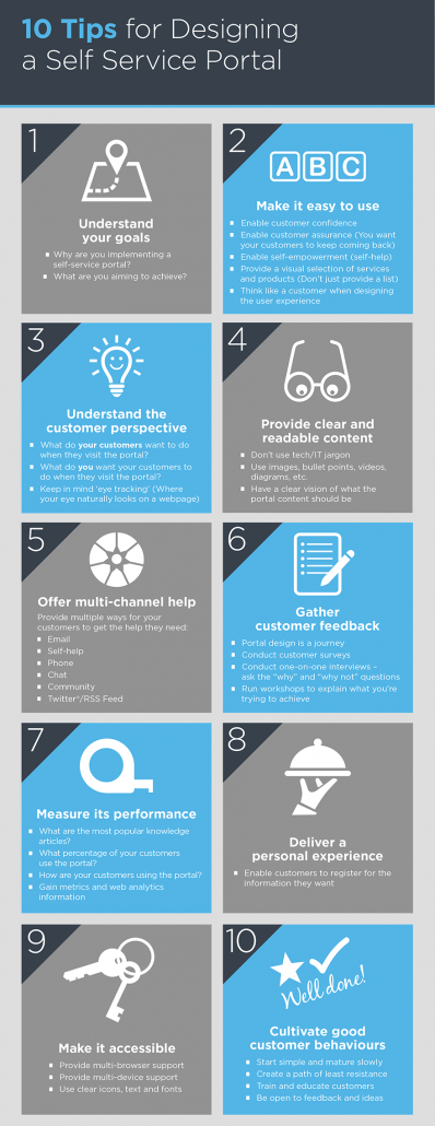 10-tips-for-designing-a-self-service-portal